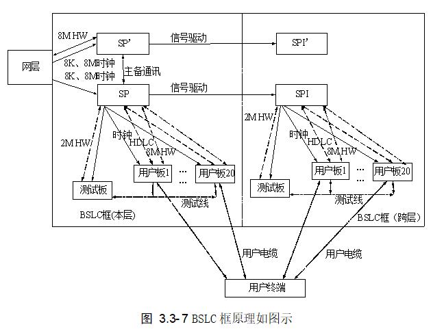 BSLC框原理如图示