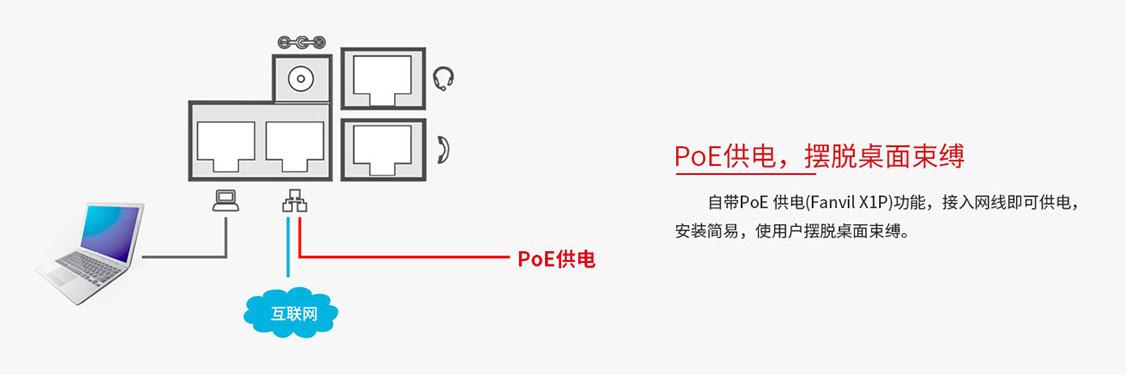 fanvil方位IP万博携手皇马X1/X1P-支持POE